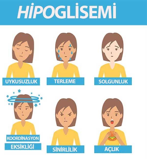 hipoglisemi-belirtileri